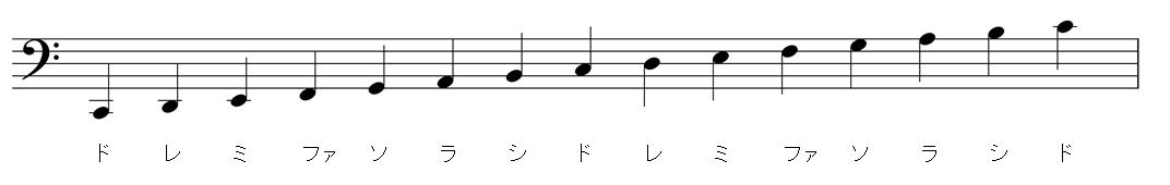 記号 音符 音 ヘ