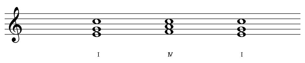 K3(Tonic→Subdominant→Tonic)のカデンツの一例