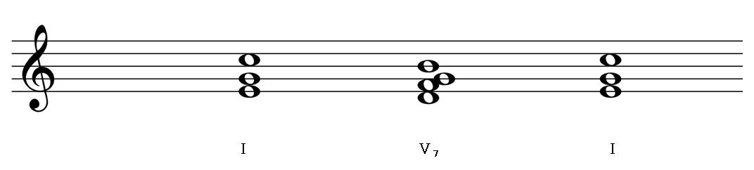 K1(Tonic→Dominant→Tonic)のカデンツの一例