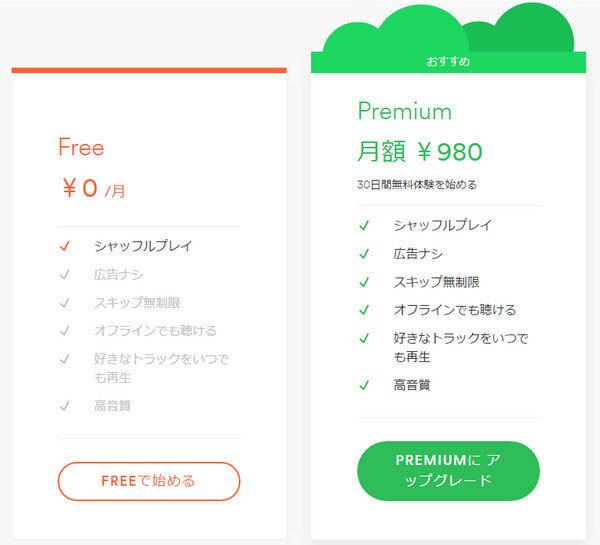 https://www.sidify.jp/images/guide/spotify-free-vs-spotify-premium.jpg